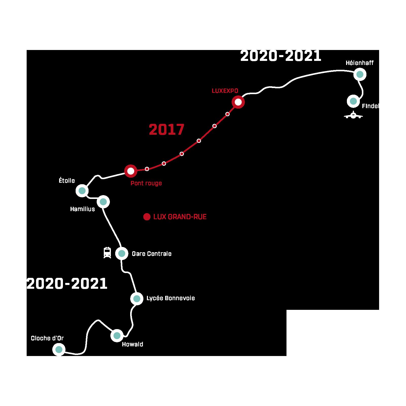 Plan des transports en commun au Luxembourg